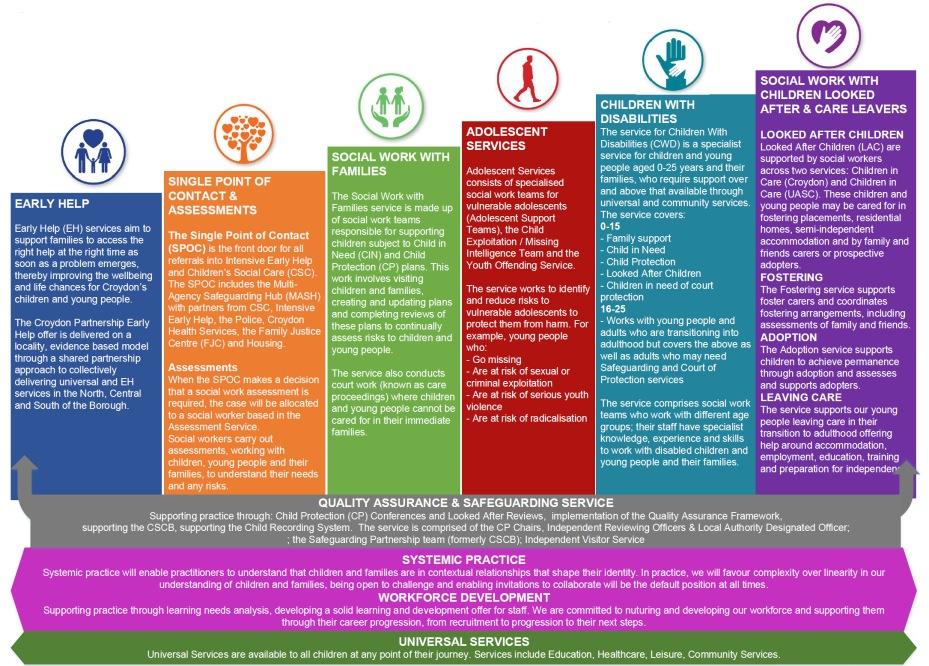 childs-journey-teams-partnerships-5.jpg
